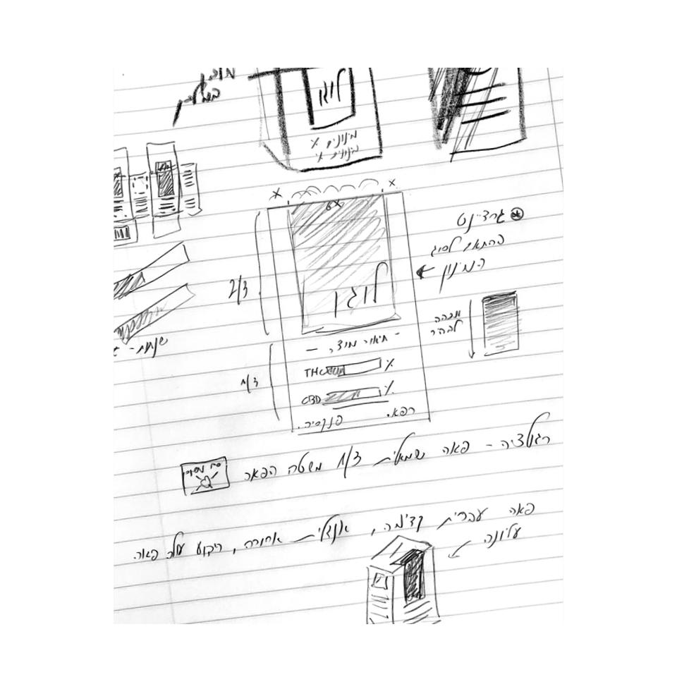 Axiban sketch layout